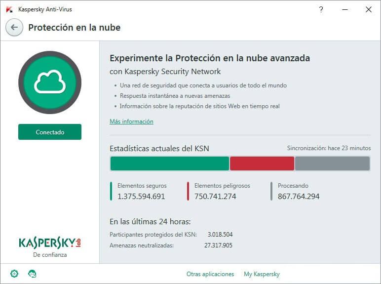 Proteccion en la Nube Total Security Kasperky 2017